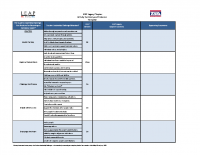 LEAP Legacy Chapter Activity Summary and Evidence Summary Template