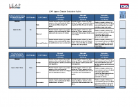LEAP Legacy Chapter Evaluation Rubric