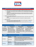 2017 National TSA LEAP Guidelines for HS Competitive Events